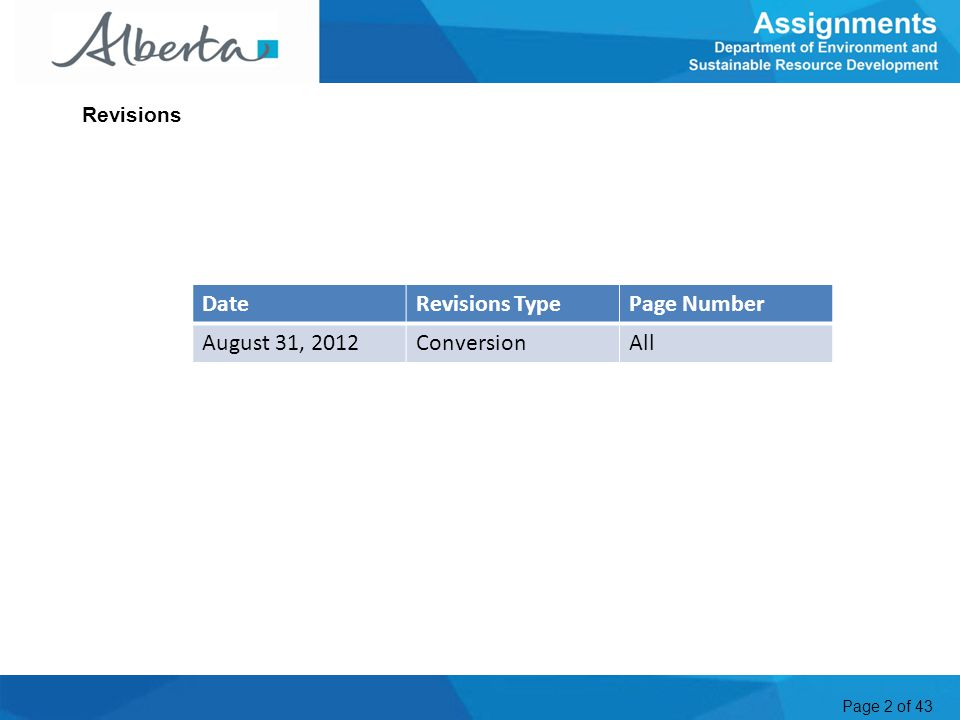 Date Revisions Type Page Number August 31, 2012 Conversion All