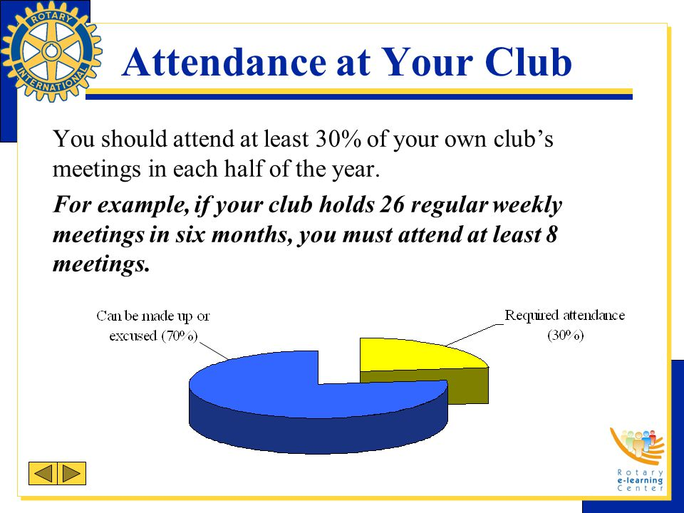 Attendance at Your Club