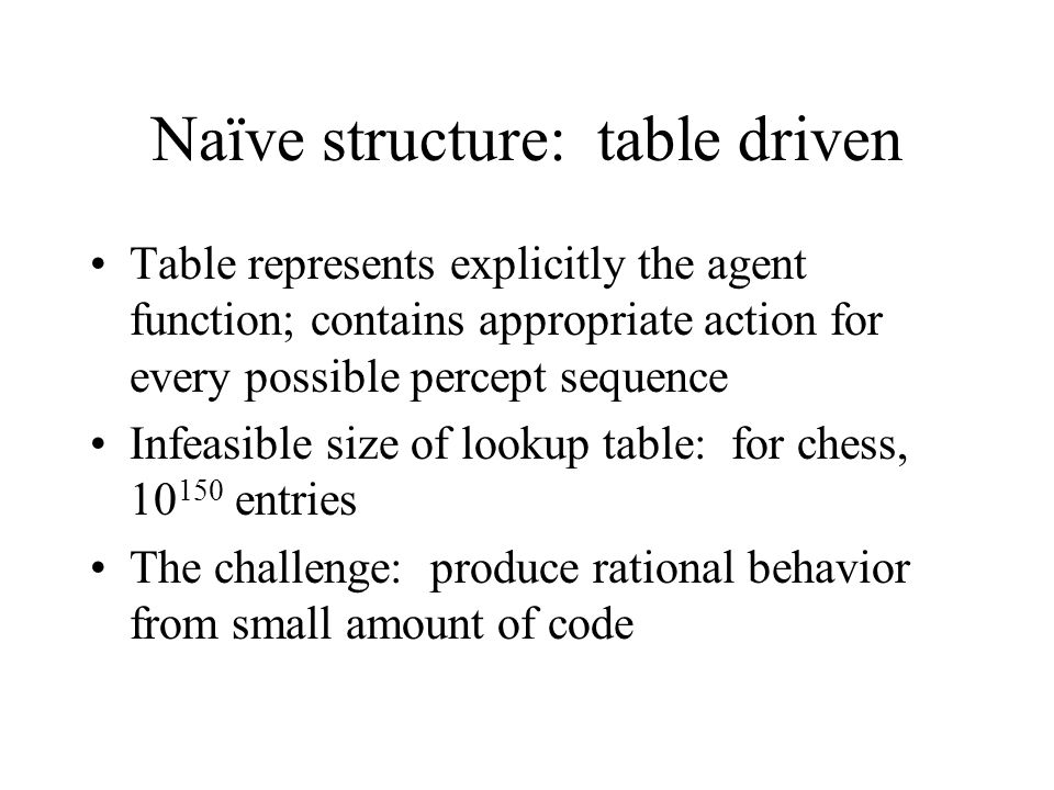 Naïve structure: table driven