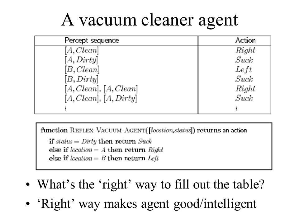 A vacuum cleaner agent What's the 'right' way to fill out the table