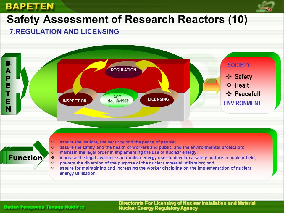Safety Assessment of Research Reactors (10)