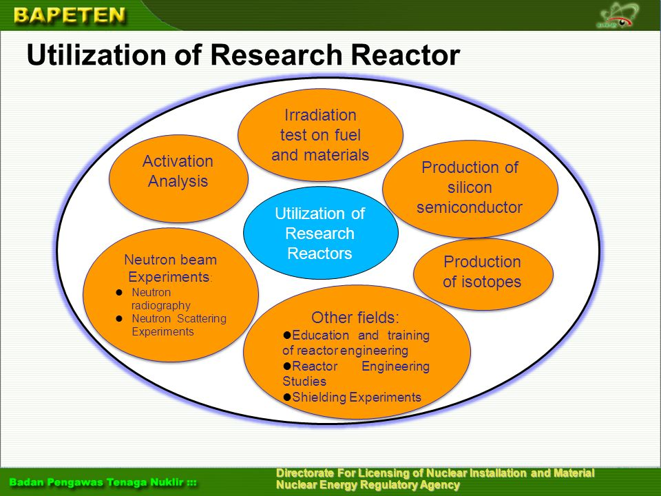 Utilization of Research Reactor