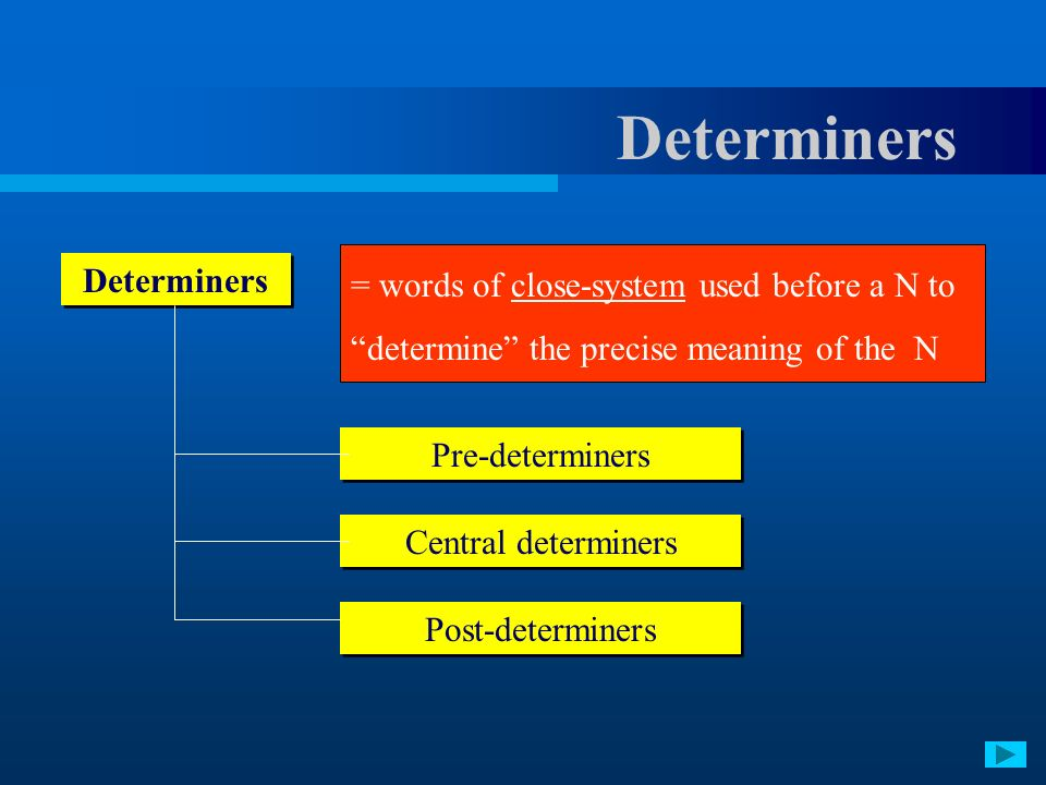Determiners = words of close-system used before a N to determine the precise meaning of the N. Determiners.