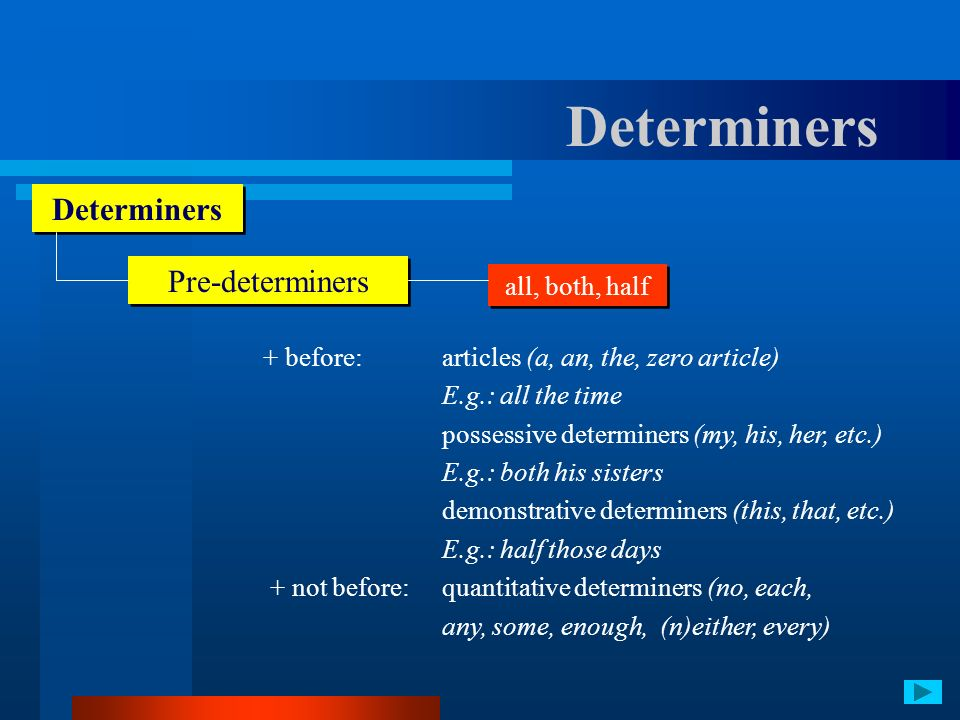 Determiners Determiners Pre-determiners all, both, half