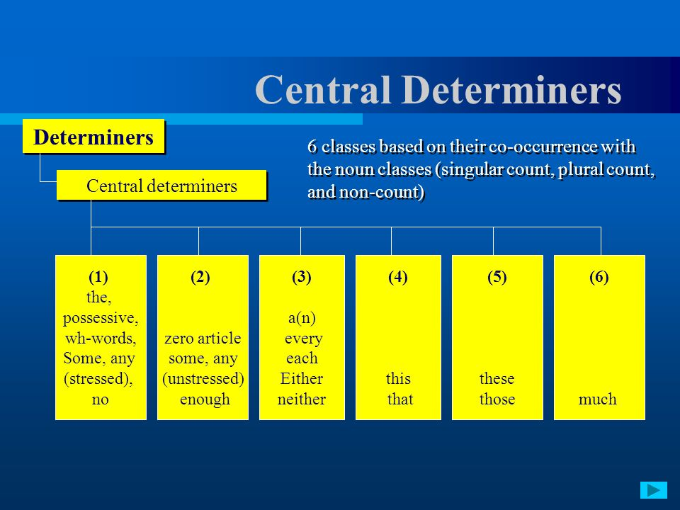 Central Determiners Determiners