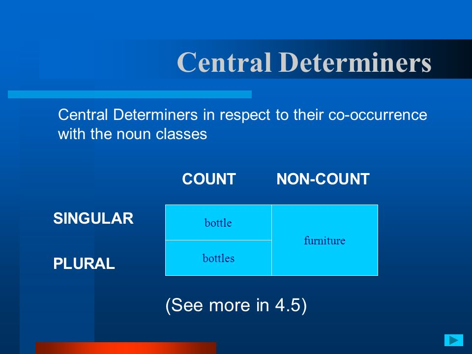 Central Determiners (See more in 4.5)