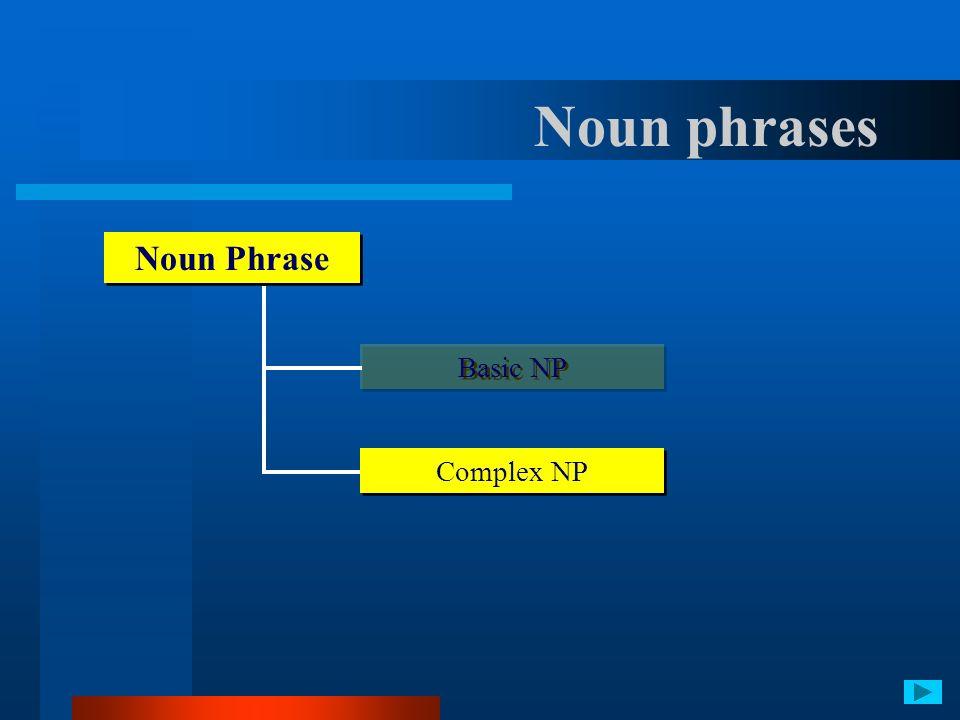Noun phrases Noun Phrase Basic NP Complex NP