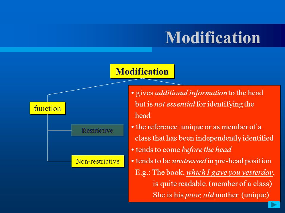 Modification Modification gives additional information to the head