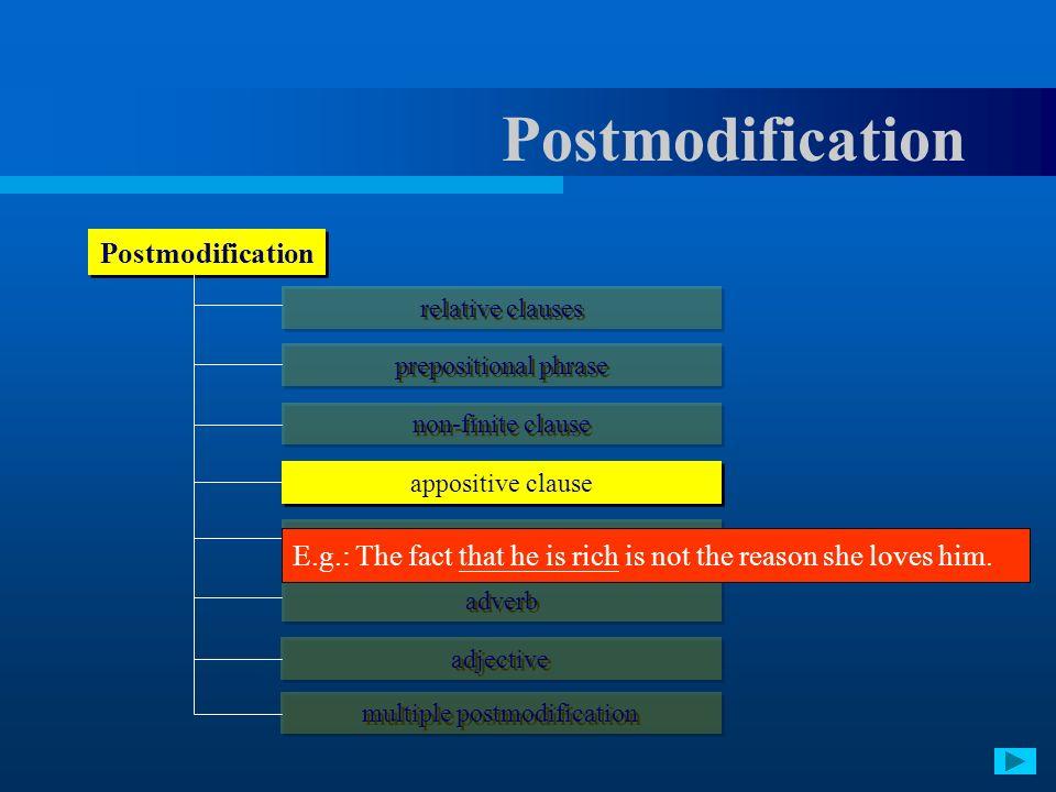 Postmodification Postmodification