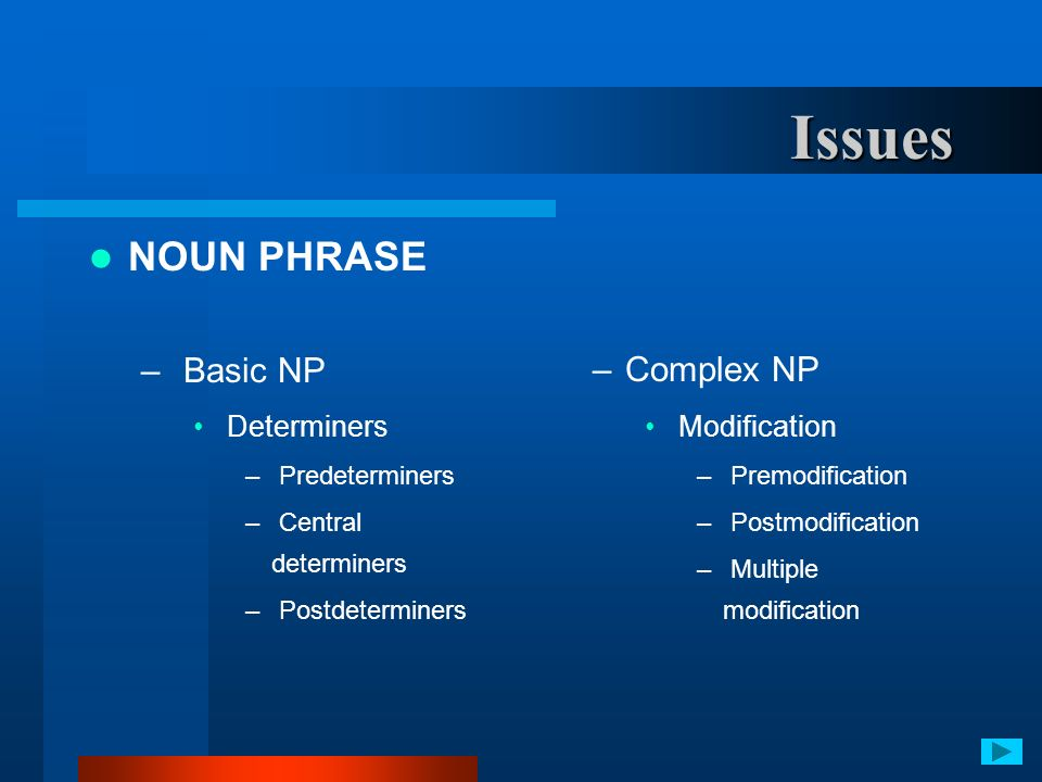 Issues NOUN PHRASE Basic NP Complex NP Determiners Modification