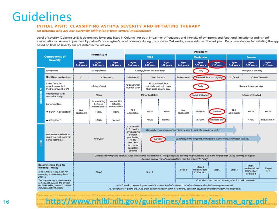 Guidelines http://www.nhlbi.nih.gov/guidelines/asthma/asthma_qrg.pdf
