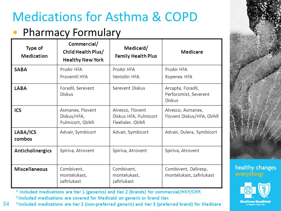 Medications for Asthma & COPD