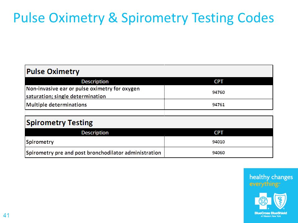 Pulse Oximetry & Spirometry Testing Codes