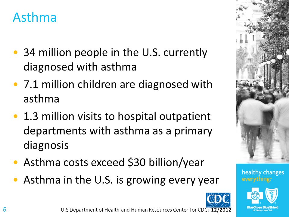 Asthma 34 million people in the U.S. currently diagnosed with asthma