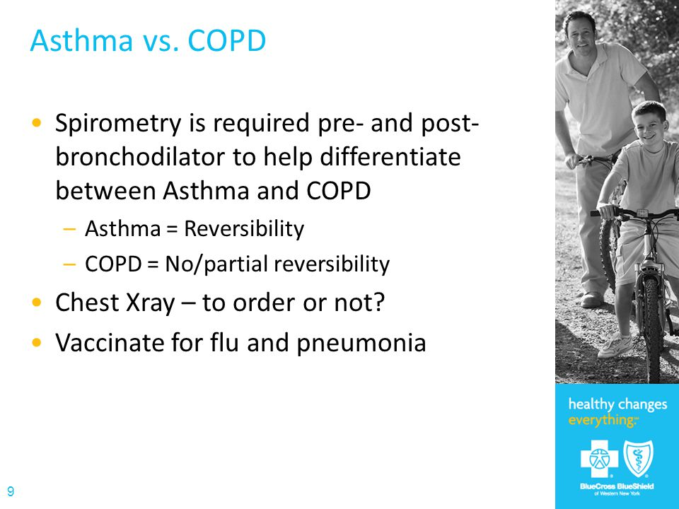 Asthma vs. COPD Spirometry is required pre- and post- bronchodilator to help differentiate between Asthma and COPD.
