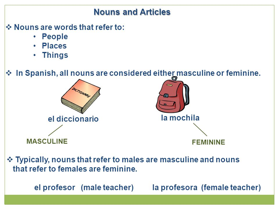 Nouns and Articles Nouns are words that refer to: People Places Things