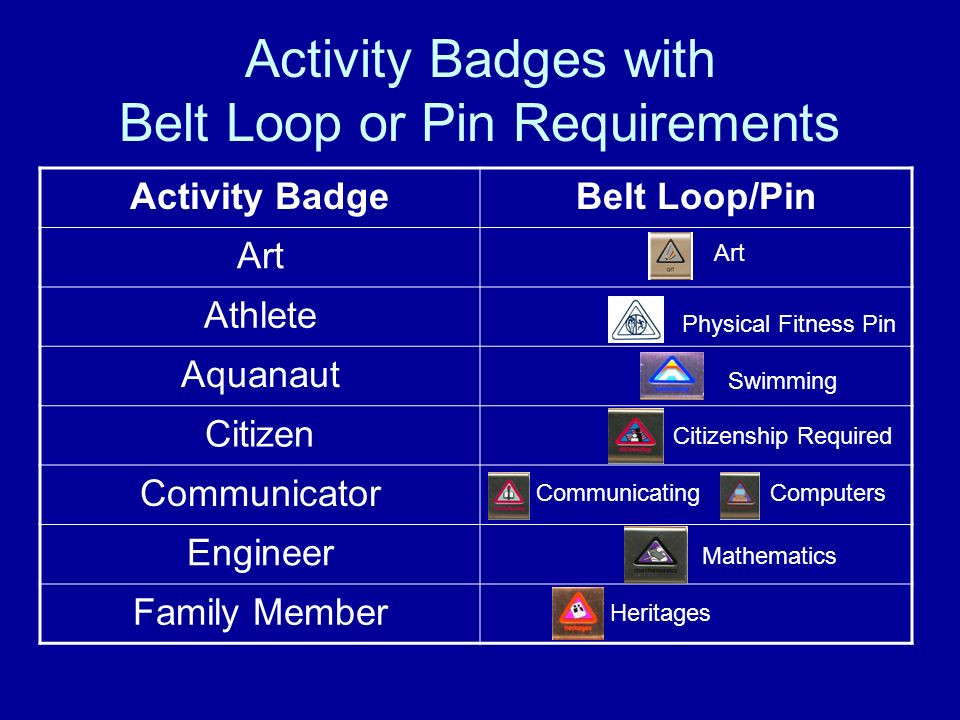 Activity Badges with Belt Loop or Pin Requirements