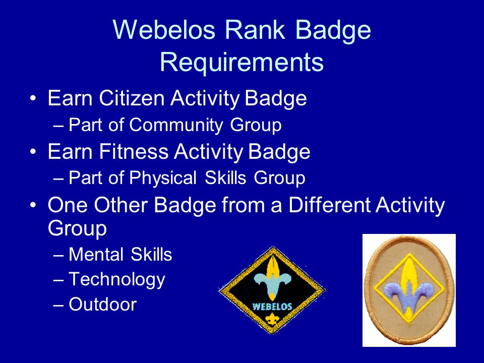 University of Scouting PowWow ppt video online download – Webelos Fitness Worksheet