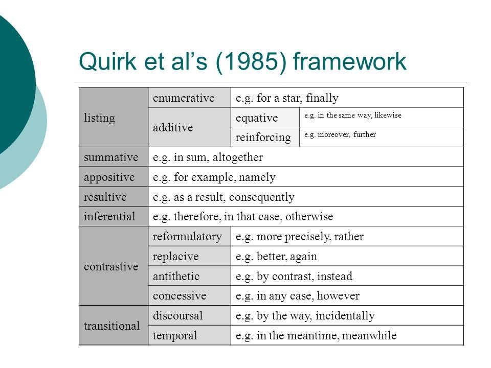 Quirk et al's (1985) framework