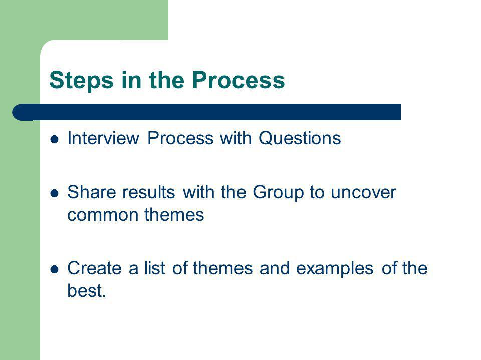Steps in the Process Interview Process with Questions