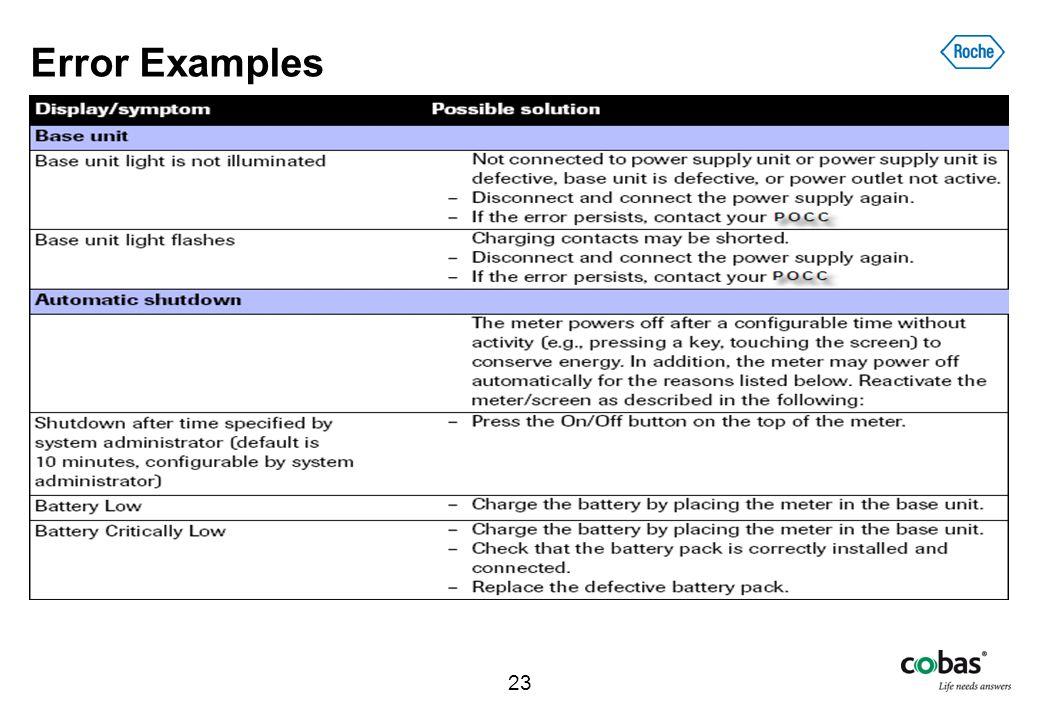 Error Examples