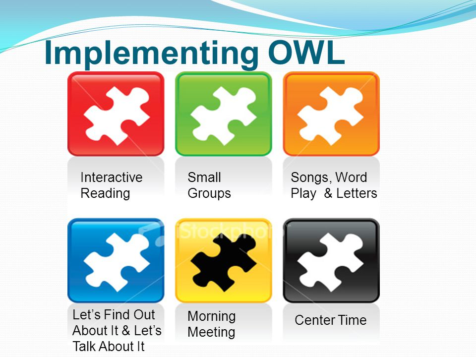 Implementing OWL Interactive Reading Small Groups