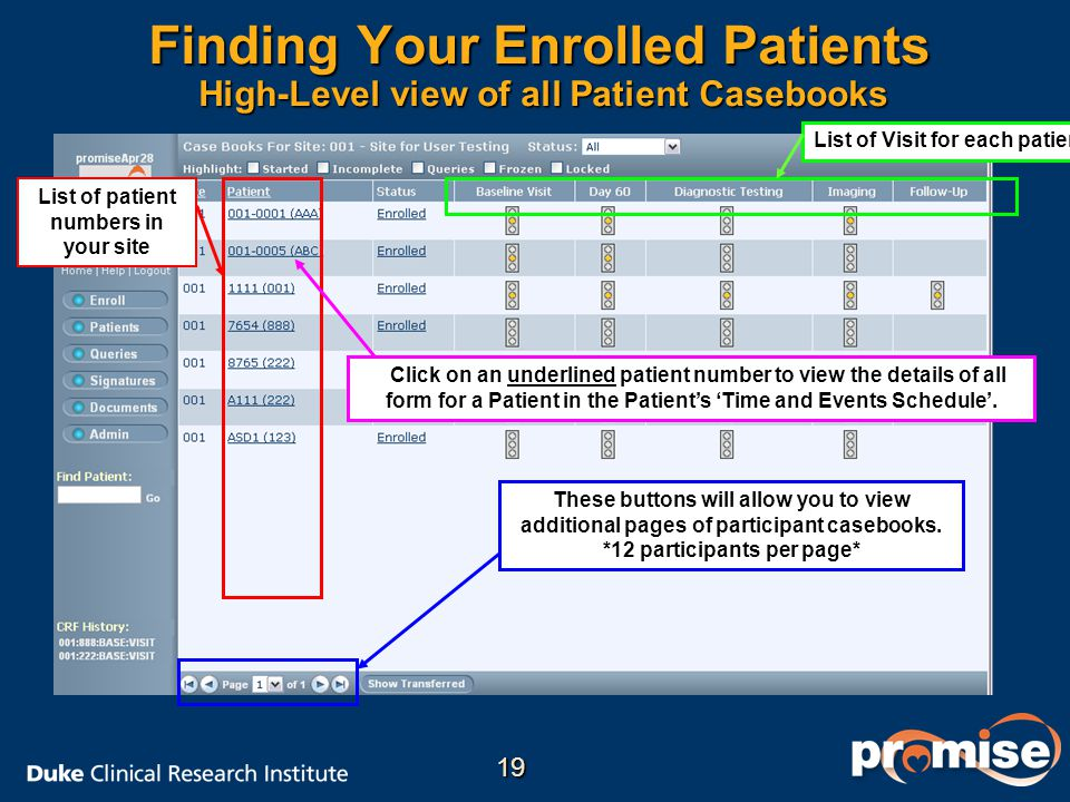 Finding Your Enrolled Patients High-Level view of all Patient Casebooks