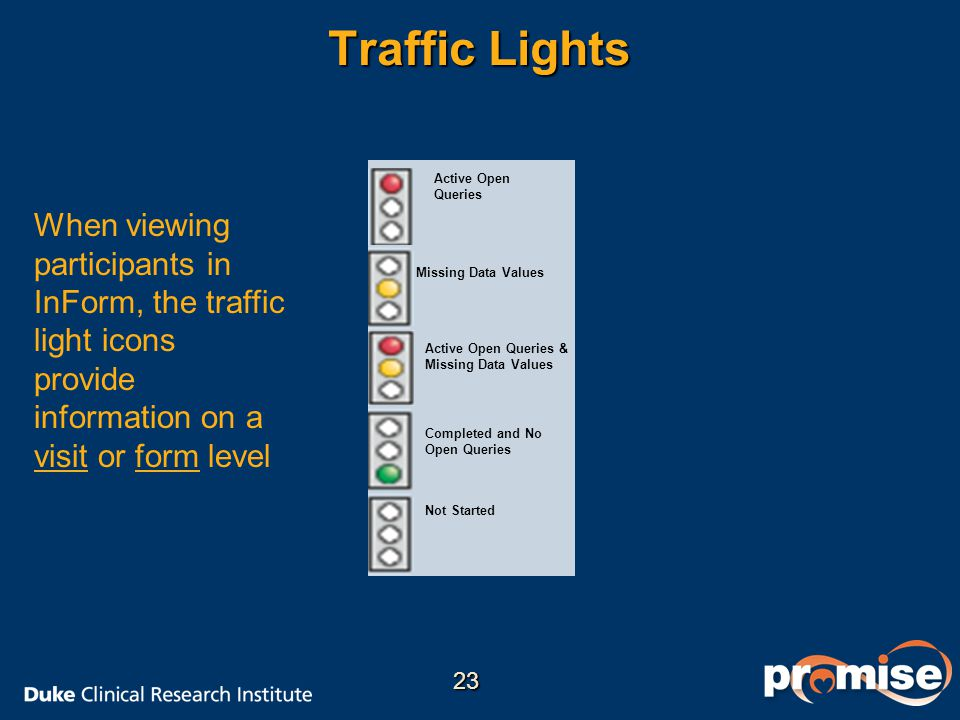 Traffic Lights Not Started. Missing Data Values. Completed and No Open Queries. Active Open. Queries.