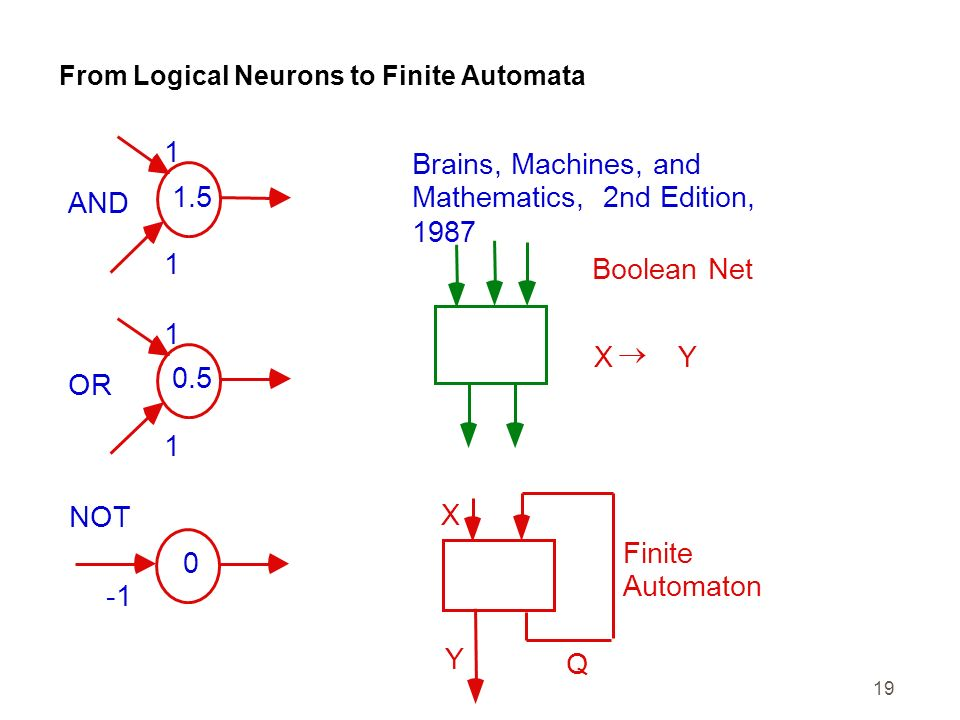 From Logical Neurons to Finite Automata