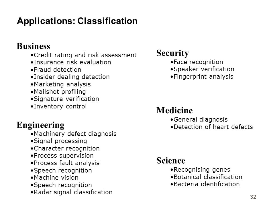 Applications: Classification