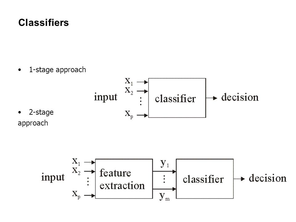 Classifiers 1-stage approach 2-stage approach