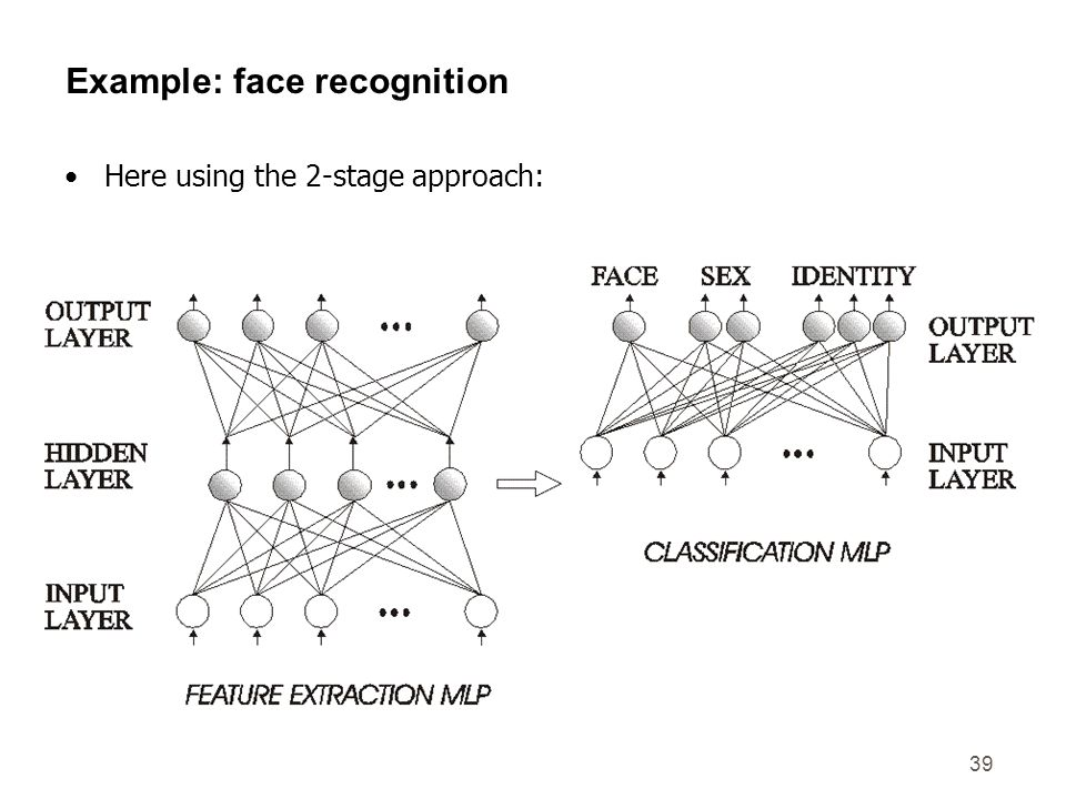 Example: face recognition
