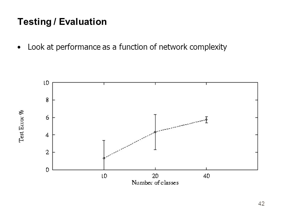 Testing / Evaluation Look at performance as a function of network complexity