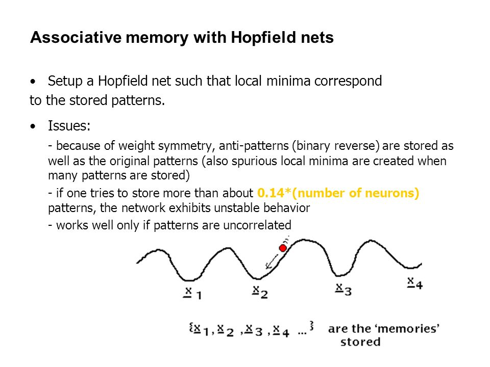 Associative memory with Hopfield nets