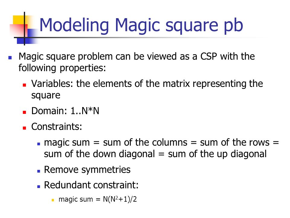 Modeling Magic square pb