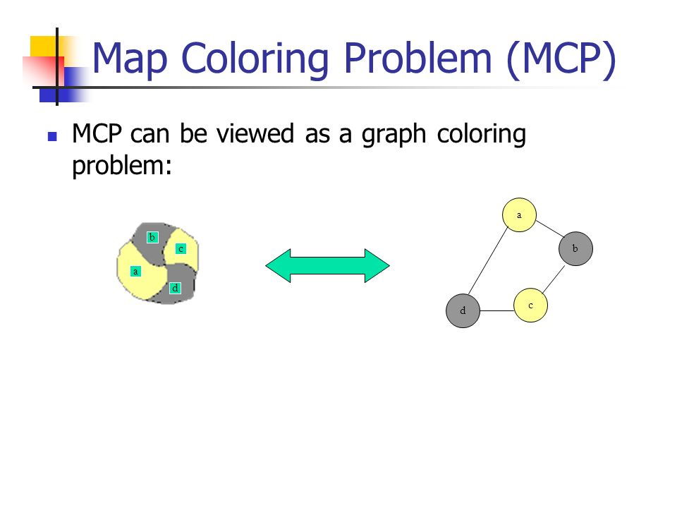 Map Coloring Problem (MCP)