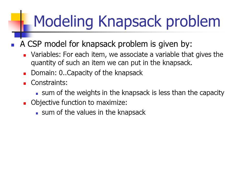 Modeling Knapsack problem