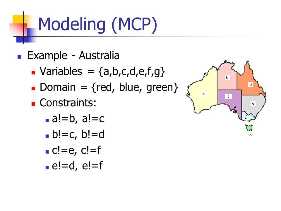 Modeling (MCP) Example - Australia Variables = {a,b,c,d,e,f,g}
