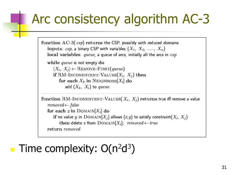 Arc consistency algorithm AC-3