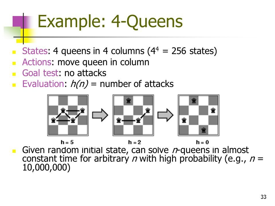 Example: 4-Queens States: 4 queens in 4 columns (44 = 256 states)