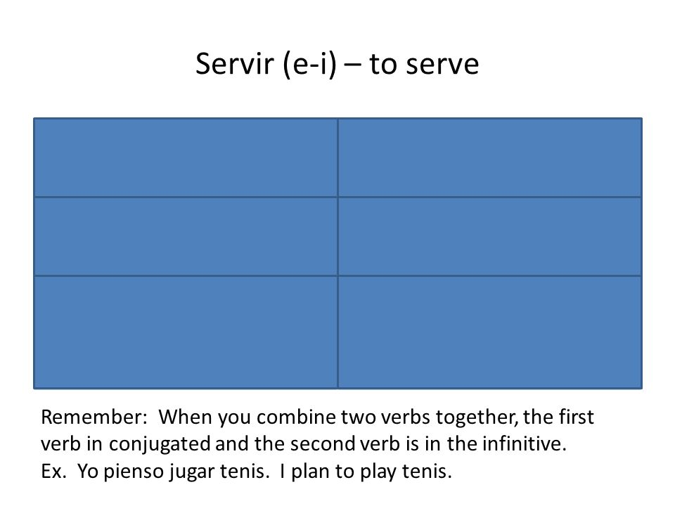 Servir (e-i) – to serve Yo sirvo I serve Nosotros servimos We serve