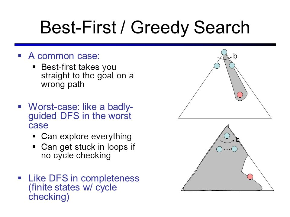 Best-First / Greedy Search