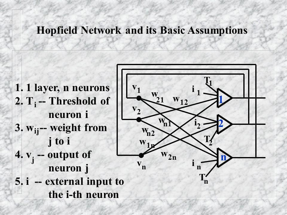 Hopfield Network and its Basic Assumptions