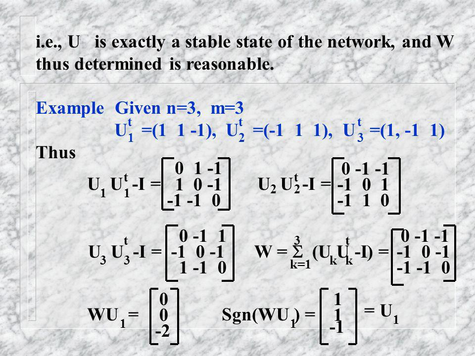 i.e., U is exactly a stable state of the network, and W