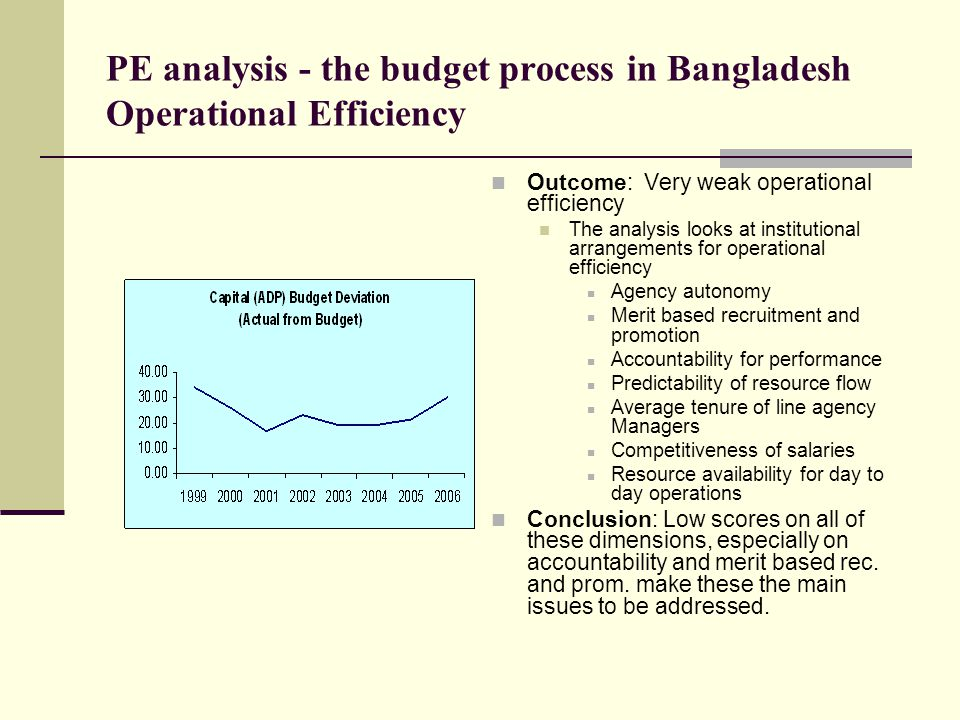 PE analysis - the budget process in Bangladesh Operational Efficiency