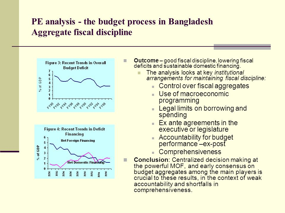 PE analysis - the budget process in Bangladesh Aggregate fiscal discipline