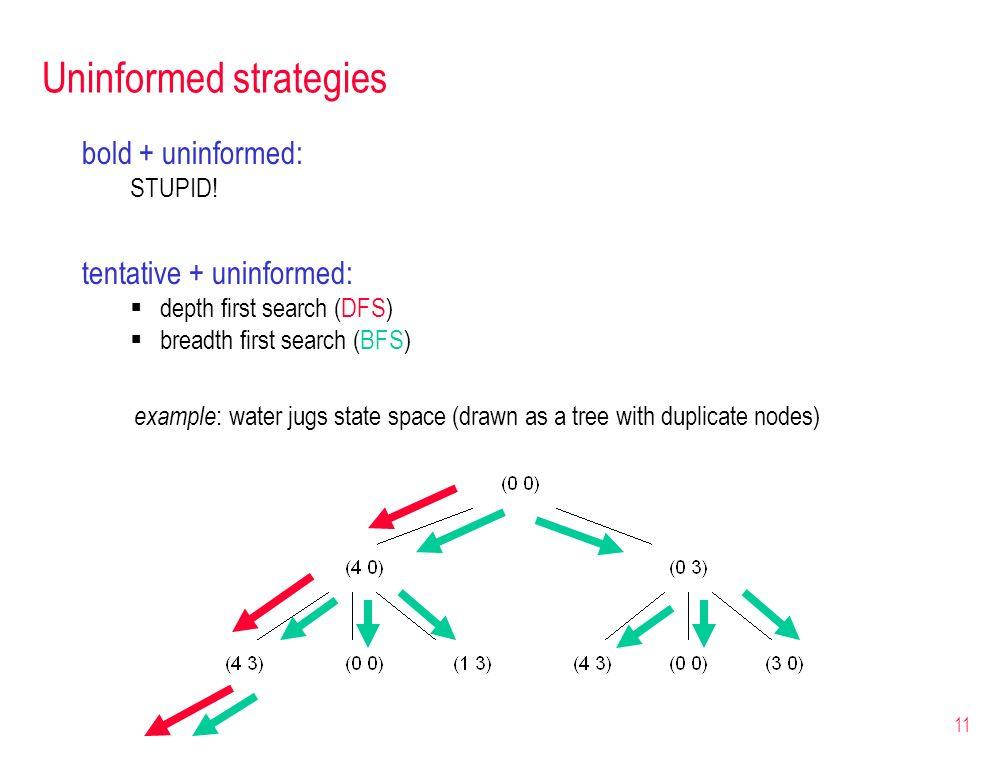 Uninformed strategies
