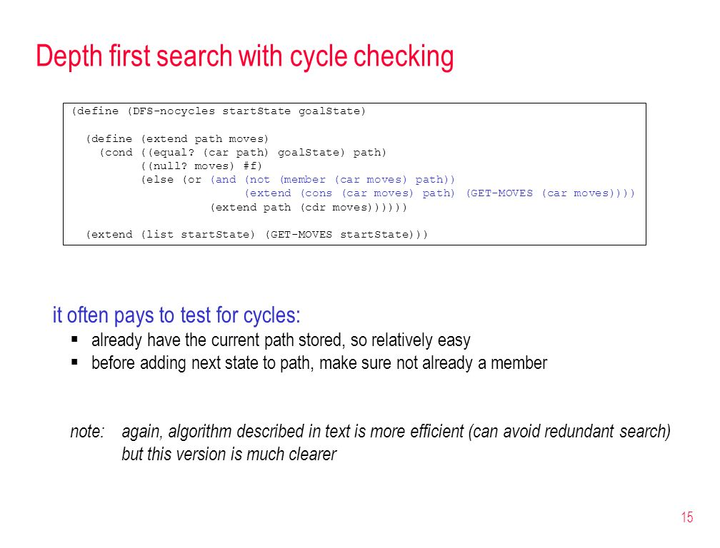 Depth first search with cycle checking