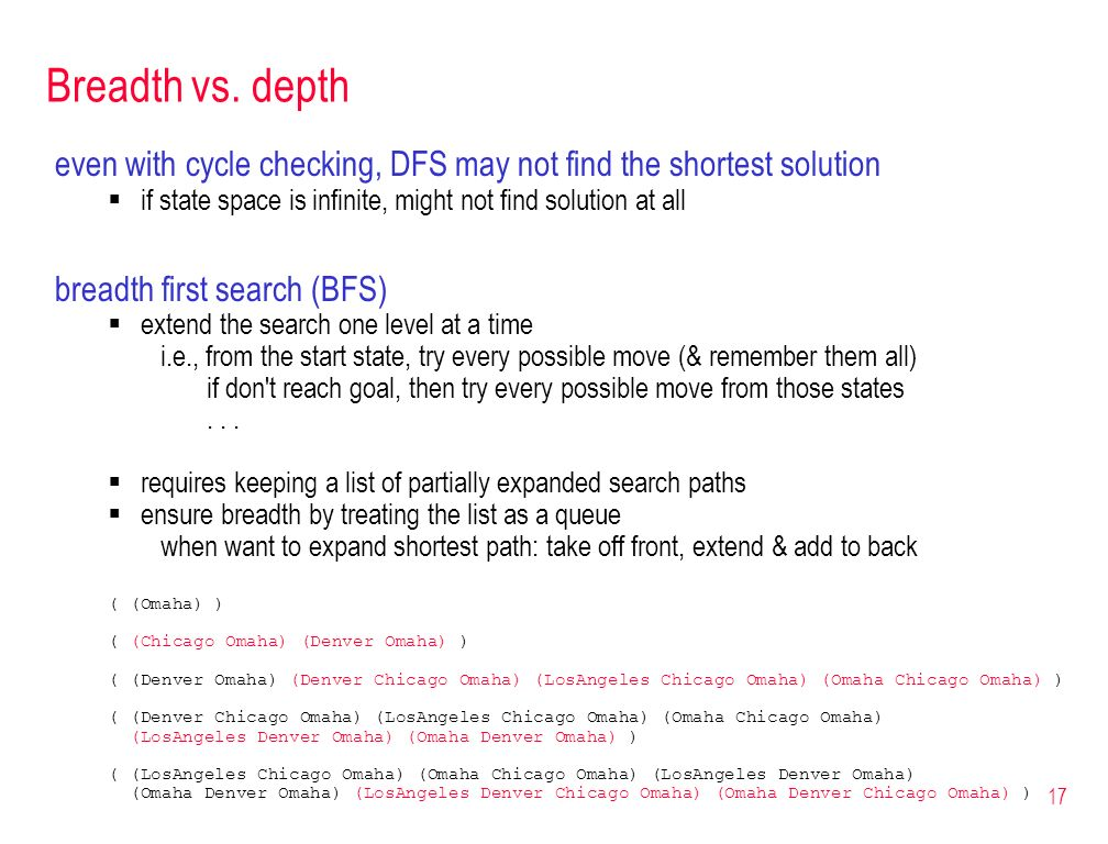 Breadth vs. depth even with cycle checking, DFS may not find the shortest solution. if state space is infinite, might not find solution at all.