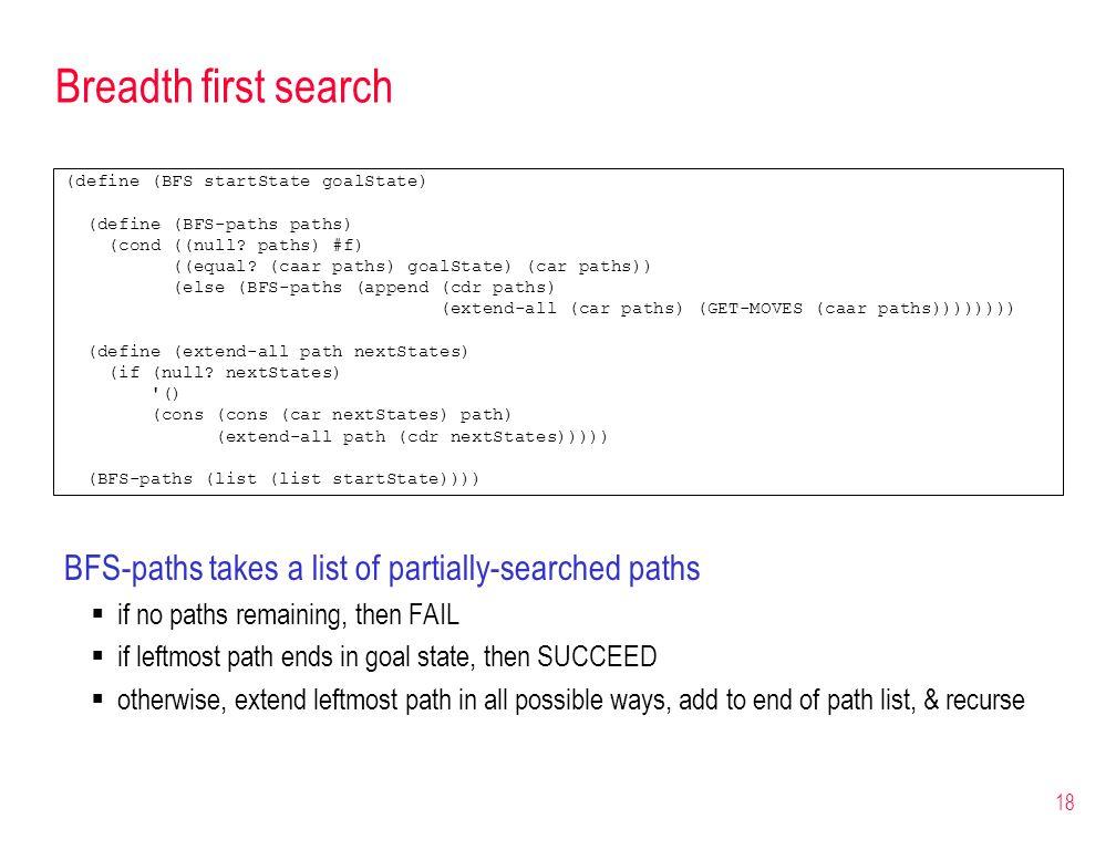 Breadth first search (define (BFS startState goalState) (define (BFS-paths paths) (cond ((null paths) #f)